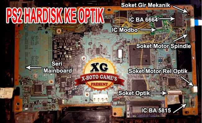 PS2 Hardisk ke Optik